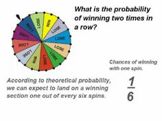 Probability - Theoretical Probability - Compound Events-Video
