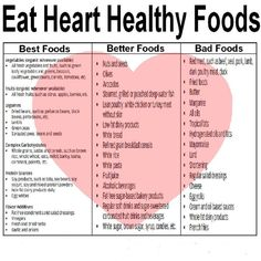 Hearthealthy Nutrition On The Menu — Guide for diet and weight loss tips! is part of Heart diet - Hearthealthy Nutrition On The Menu Heart Diet, Heart Healthy Diet, Heart Healthy Recipes, Healthy Nutrition, Proper Nutrition, Muscle Nutrition, Health Recipes, Heart Disease Diet, Oatmeal Nutrition