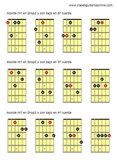 Acordes Drop 2 en la guitarra — Clases de guitarra online