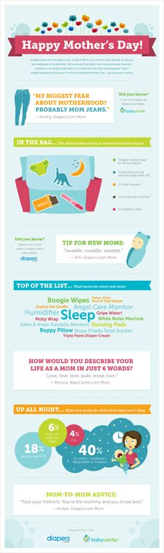 """Happy Mother's Day """"Momfographic"""" for Diapers.com and BabyCenter.com"""