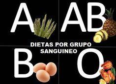 7 Ideas De Alimentación B Tipos De Sangre Alimentacion Dieta