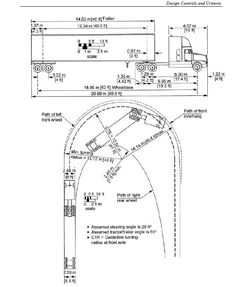 vehicle swept path templates - lorry turning radius guidelines pinterest detailed