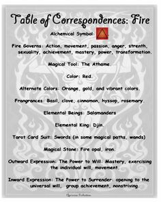 The Elements: Fire Witchcraft Spell Books, Wicca Witchcraft, Wiccan Rituals, Tango, Fire Pit Essentials, 4 Elements, Elemental Magic, Fire Element, Day Book