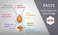 visit us @ www.poultryprotein.com