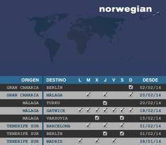 Norwegian estudia desembarcar en el mercado doméstico español