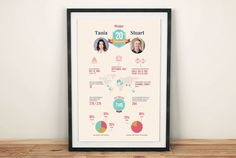 Anniversary Infographic – Send personal information and modify up to three infographic elements for the price stated above. Each extra modification is available for an additional $5. If you want to add more information, please check our options for custom made giftographics.