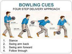 bowling techniques images - Recherche Google