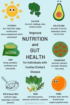 Nutrition and Gut Health – Coeliac Disease – Flexitarian Diet Healthy Weight, Healthy Tips, Healthy Recipes, Healthy Food, Diet Recipes, Good Health Tips, Juice Recipes, Healthy Sweets, Recipes Dinner