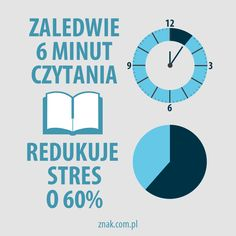 Czytajcie na zdrowie ;) I Love Books, Bookstagram, Thoughts, Humor, Education, My Love, Reading, School, Quotes