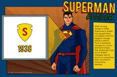 The Evolution of the Superman Emblem - Animated Gif