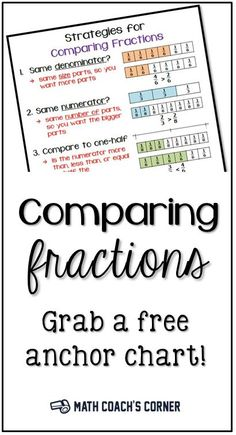 Students need multiple strategies for comparing fractions, based on reasoning and fraction sense. Grab a *FREE* anchor chart students can use as a reference!