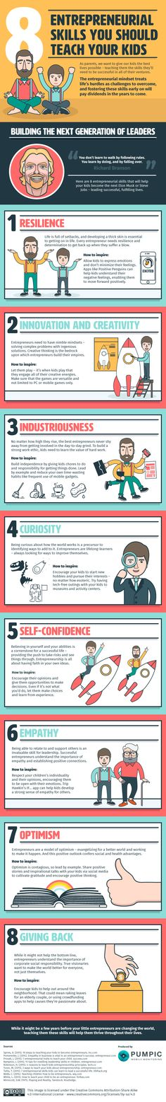 8 Entrepreneurial Skills you Should Teach your Kids #infographic #Education #Entrepreneur #Parenting