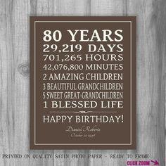 80th BIRTHDAY GIFT Sign Print Personalized by PrintsbyChristine: