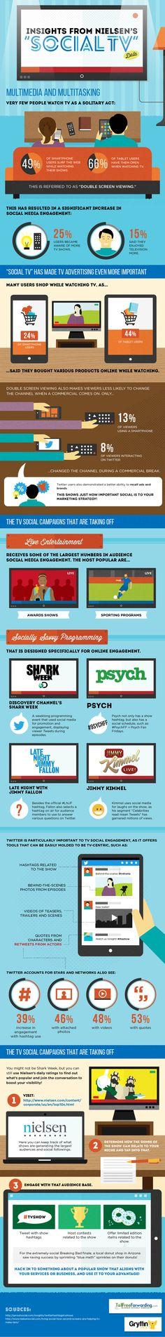 Insights From Nielson's Social TV Data #infographic #Multitasking #SocialMedia #Internet