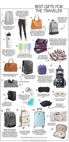 Gift Guide for the Avid Traveler