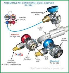 Hvac Air Conditioning, Refrigeration And Air Conditioning, Hvac Filters, Electrical Circuit Diagram, Hvac Maintenance, Hvac Installation, Air Car, Hvac Repair, Pool Shapes