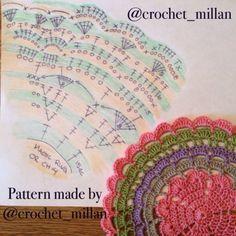 New mandala pattern