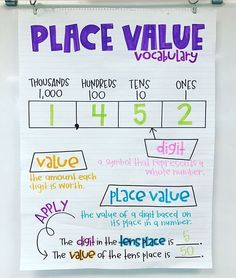 Task Shakti - A Earn Get Problem Are You Teaching Place Value? At that point Grab My Anchor Chart Planogram Vol. Place Value Set Math Charts, Math Anchor Charts, Reading Anchor Charts, Rounding Anchor Chart, Anchor Charts First Grade, Clip Charts, Fourth Grade Math, 2nd Grade Classroom, Second Grade Math