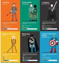 This Infographic Displays 30 Fincational Weapons Used in Popular Movies #popculture trendhunter.com