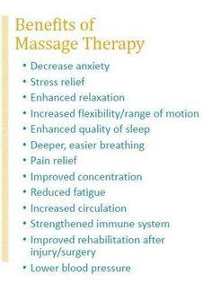 Benefits of Massage Therapy. http://somaticmassagepc.com/