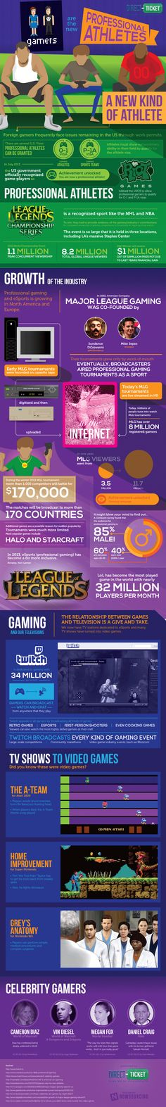 Introducing the Newest Athlete: Professional Gamers [Infographic] - http://goo.gl/IW0tuc