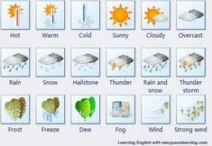 Learning English with pictures - English basics
