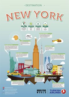 New York, City illustration, THY, Turkish Airlines, City guide