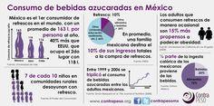 Bebidas azucaradas en México