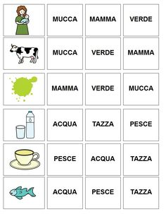 How To Speak Italian, Everyday Italian, Kids English, Italian Language, Learning Italian, Speech Therapy, Montessori, Crafts For Kids, Preschool