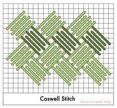 "History of the Caswell stitch. ""The stitch was actually listed and named by Father Bob for a county in North Carolina. However he often would tease me and my husband, saying it described the way we fit together."" From Needlepoint Study Hall"