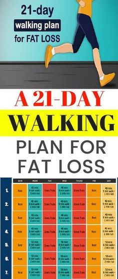 Most people think that they must do intense workouts in order to successfully lose weight. Luckily, this is not the case! All you need to do is make sure your mind is on the right track and be persistent in your exercising. #exercise #fatloss #walking