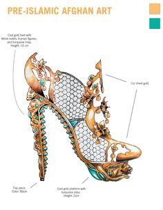Learn Art History Through 10 Stunning Pairs Of High Fashion Heels