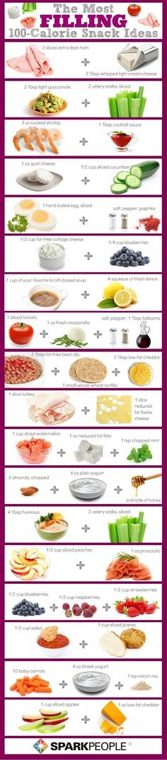 The Most Filling 100-calorie Snack Ideas via sparkpeople #Snack #Healthy