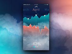 Rainfall App Ui by Luca Signorini