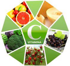 Lipsa de vitamine din organism poate fi determinată fără a face analize medicale - Perfect Ask Fruit Salad, Healthy Eating, Container, Vegetables, Food, Knives, Vitamin E, Banana, Eating Healthy