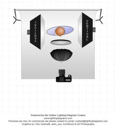 Lighting Setups On Pinterest Studio Lighting Studio Lighting Setups And Po