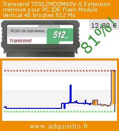 Transcend TS512MDOM40V-S Extension mémoire pour PC IDE Flash Module Vertical 40 broches 512 Mo (Appareils électroniques). Réduction de 81%! Prix actuel 12,80 €, l'ancien prix était de 66,62 €. http://www.adquisitio.fr/transcend/transcend-ts512mdom40v-s