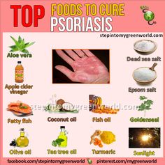 Psoriasis is another skin disorder linked to dietary choices. This is a great article on how to alter your diet and start the road to recovery!