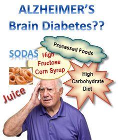 Alzheimer's Disease - Brain Diabetes - Type 3 Diabetes