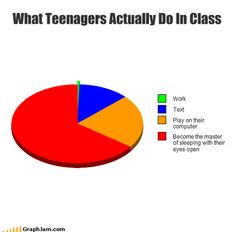 What Teenagers Actually Do In Class