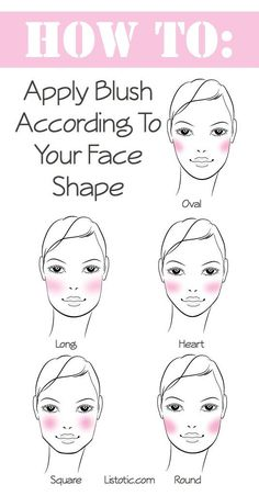 Blush For Your Face Type In order to apply blush where it will be most flattering on you, first determine your face shape. Blush not only adds color, but also contours and defines your cheek bones. The way you apply your blush can accentuate your best features and also soften those that are perhaps too prominent.