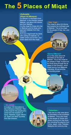 The 5 Places of Miqat (Info-graphic) | About Islam