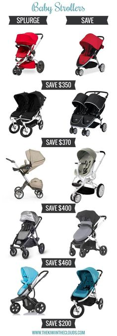 This is the best place to find that new stroller for baby that you're looking for. You can read a quick snippet about each one and decide whether you want to splurge or save a little extra money. Pinning for later!