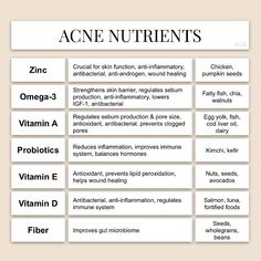 natural skin and body care Acne Skin, Acne Prone Skin, Oily Skin, Skin Tips, Skin Care Tips, Skincare Dupes, Skincare Routine, Def Not, Love Your Skin
