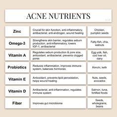 natural skin and body care Acne Skin, Acne Prone Skin, Love Your Skin, Good Skin, Skin Tips, Skin Care Tips, Skincare Dupes, Skincare Routine, Def Not