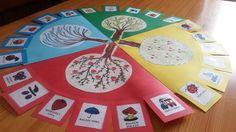 évszakról évszakra játék Tree Skirts, Preschool, Christmas Tree, Seasons, Holiday Decor, Weather, School, Pictures, Teal Christmas Tree