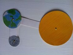 bild (12) Sistema Solar, Science Projects, Educational Activities, Solar System, Geography, Astronomy, Cosmos, Homeschool, Projects