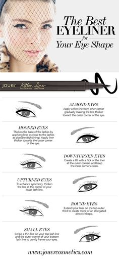 Find the best eyeliner technique for your eye shape with this helpful chart! #jouercosmetics