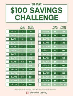 Savings Challenge, Money Saving Challenge, Savings Plan, Money Plan, Money Tips, Money Saving Tips, Money Budget, Managing Money, Saving Ideas