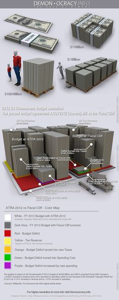 Visualizing The American Taxpayer Relief Act photo